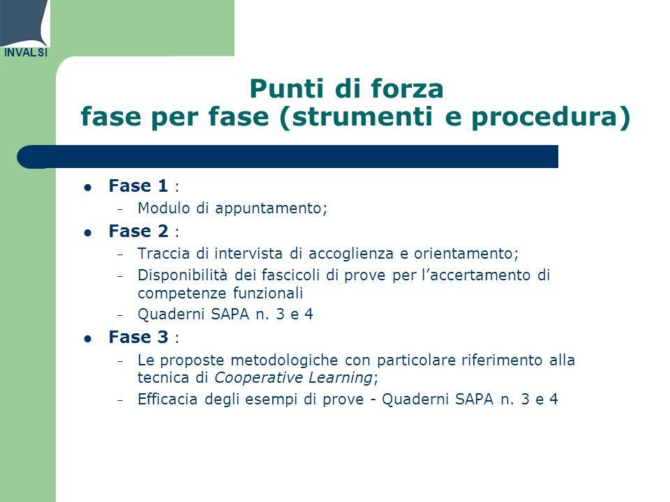 Punti di forza fase per fase (strumenti e procedura)