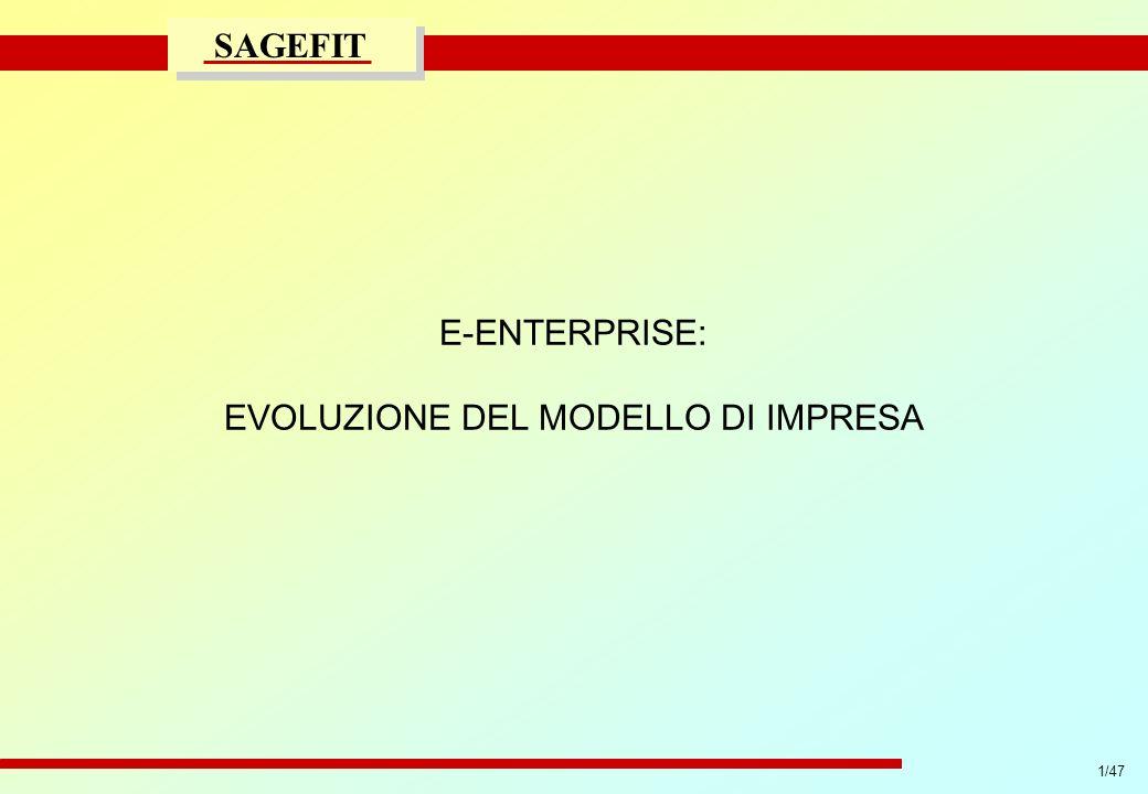 EVOLUZIONE DEL MODELLO DI IMPRESA