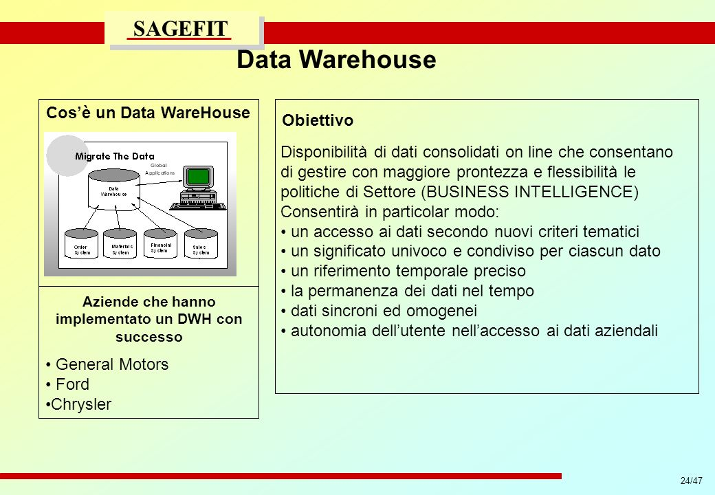 Data Warehouse Cos'è un Data WareHouse Obiettivo
