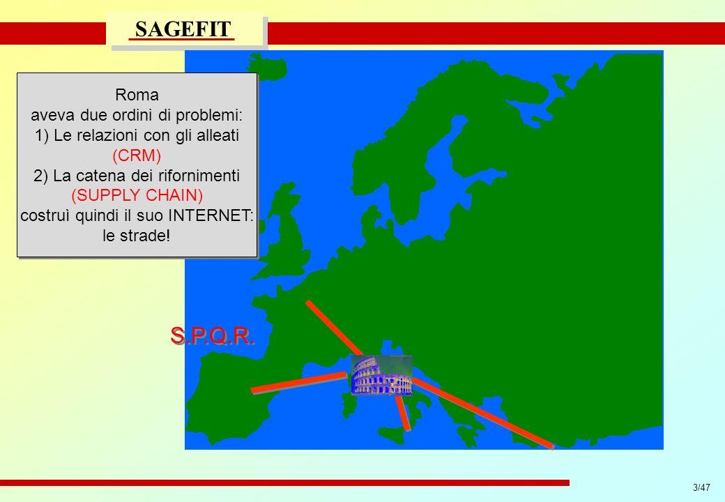 S.P.Q.R. Roma aveva due ordini di problemi: