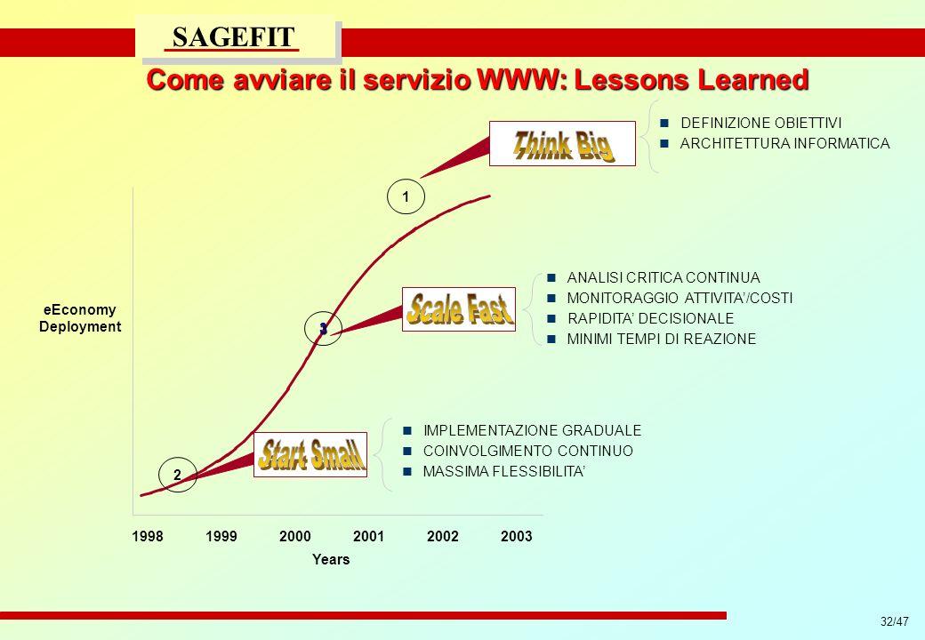 Come avviare il servizio WWW: Lessons Learned