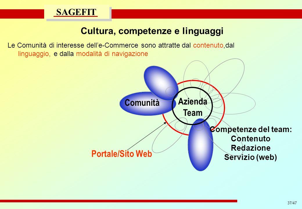 Cultura, competenze e linguaggi