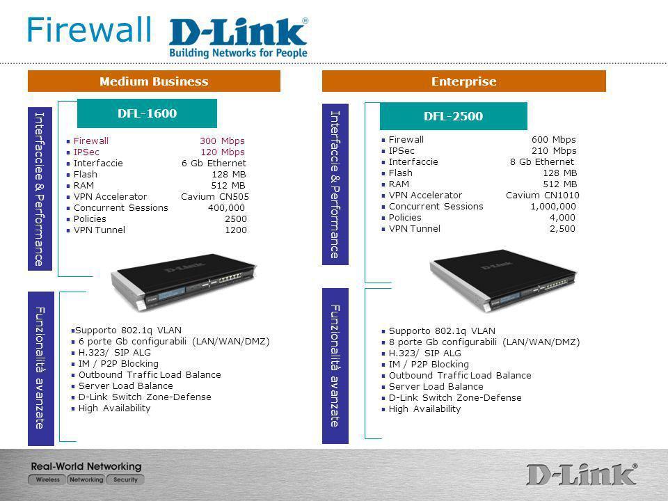 Firewall Funzionalità avanzate DFL-1600 Interfacciee & Performance