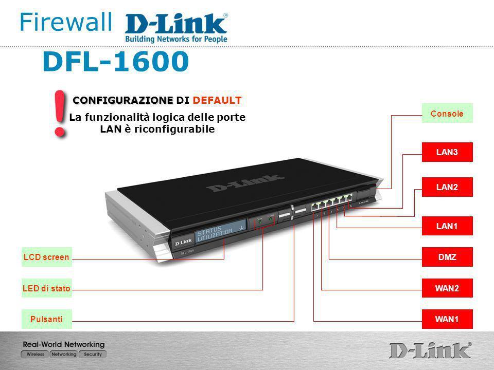 DFL-1600 Firewall CONFIGURAZIONE DI DEFAULT