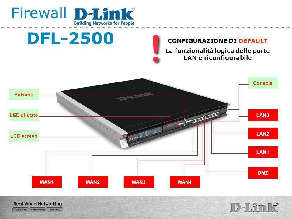 DFL-2500 Firewall CONFIGURAZIONE DI DEFAULT