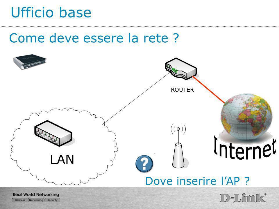 Ufficio base Internet Come deve essere la rete LAN