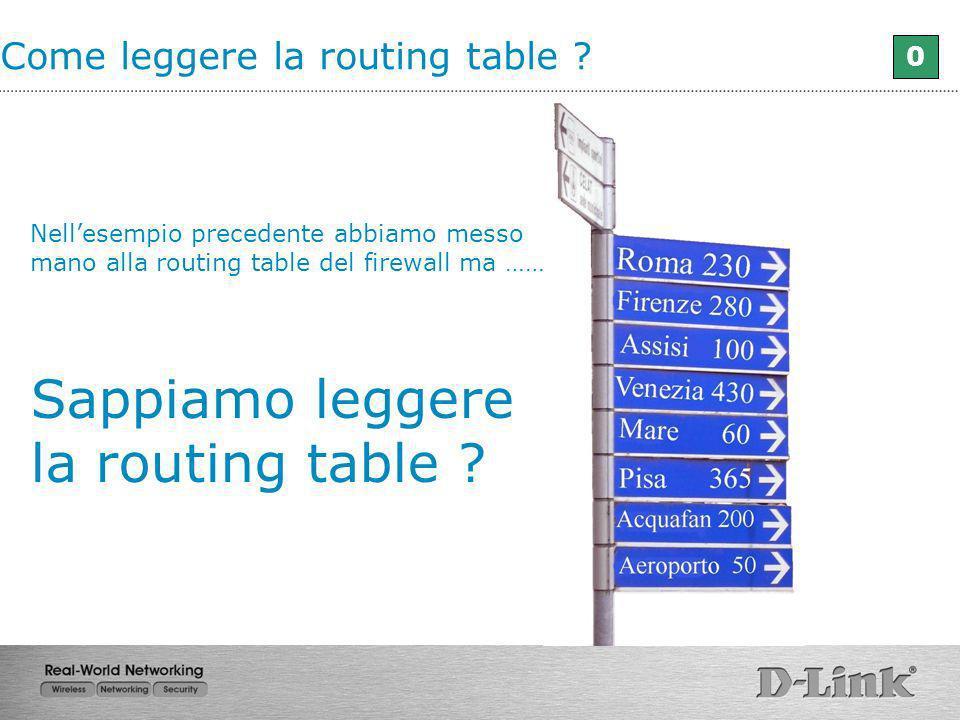 Sappiamo leggere la routing table