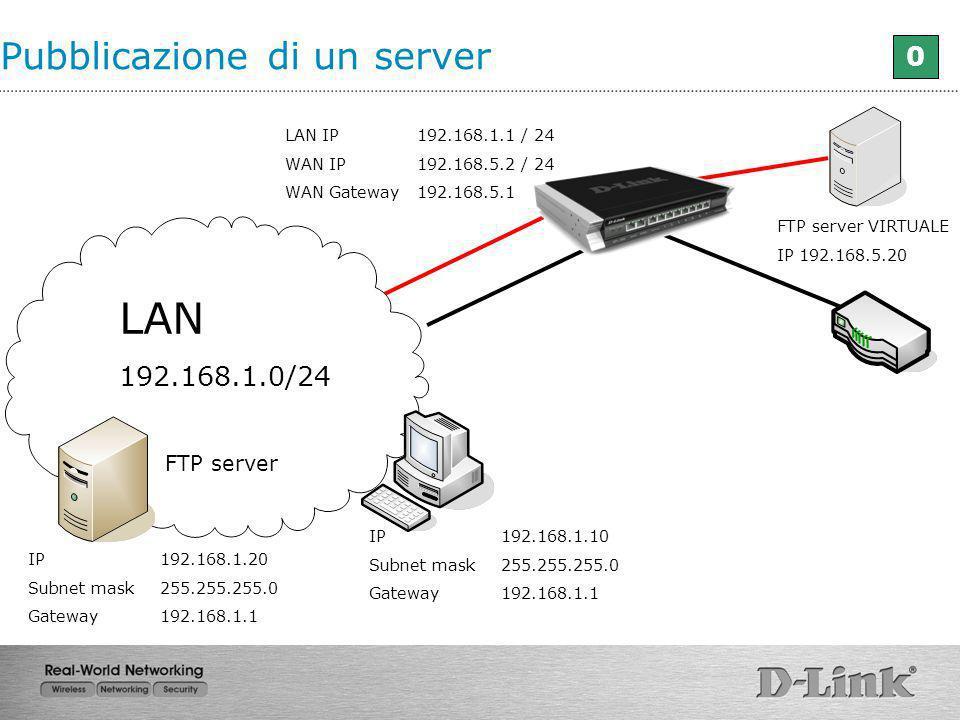LAN Pubblicazione di un server 192.168.1.0/24 FTP server