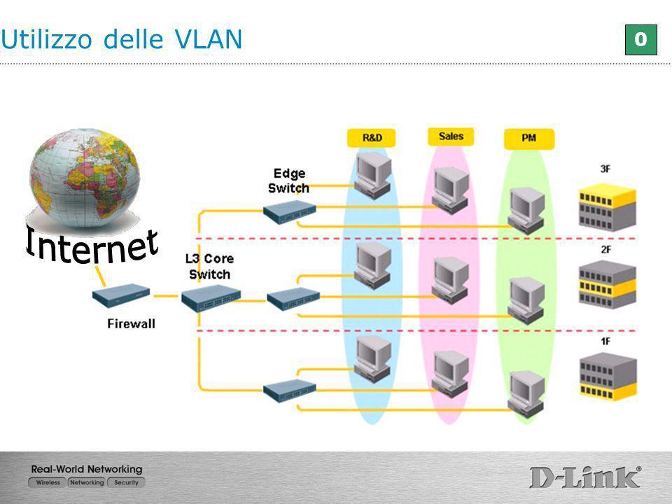 Utilizzo delle VLAN Internet