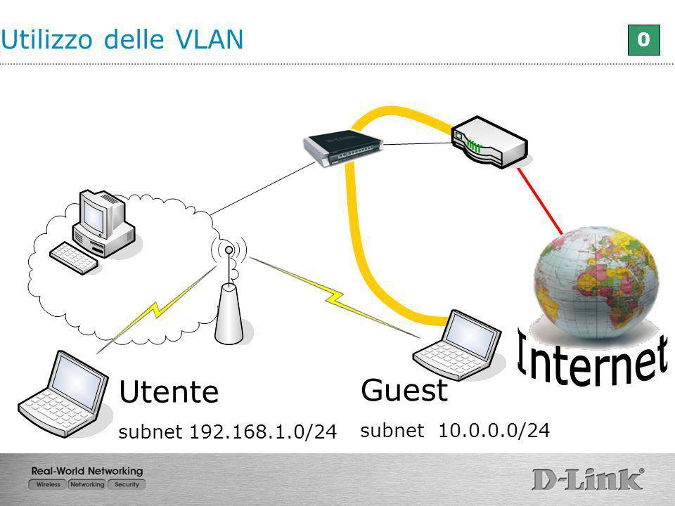 Internet Utente Guest Utilizzo delle VLAN subnet 192.168.1.0/24