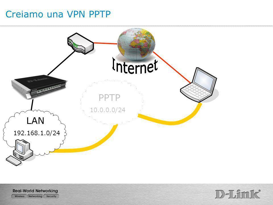 Creiamo una VPN PPTP Internet PPTP 10.0.0.0/24 LAN 192.168.1.0/24