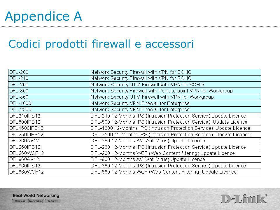 Appendice A Codici prodotti firewall e accessori