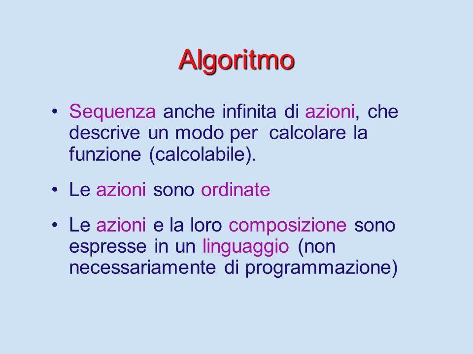 Algoritmo Sequenza anche infinita di azioni, che descrive un modo per calcolare la funzione (calcolabile).