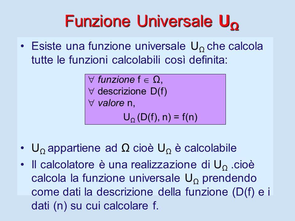 Funzione Universale UΩ