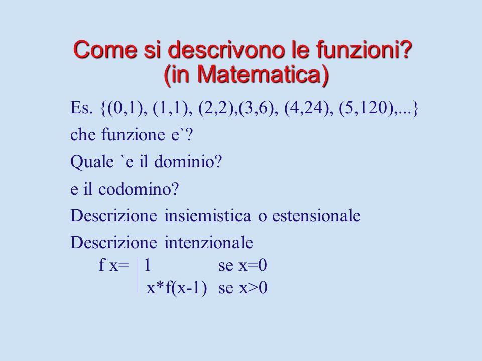 Come si descrivono le funzioni (in Matematica)