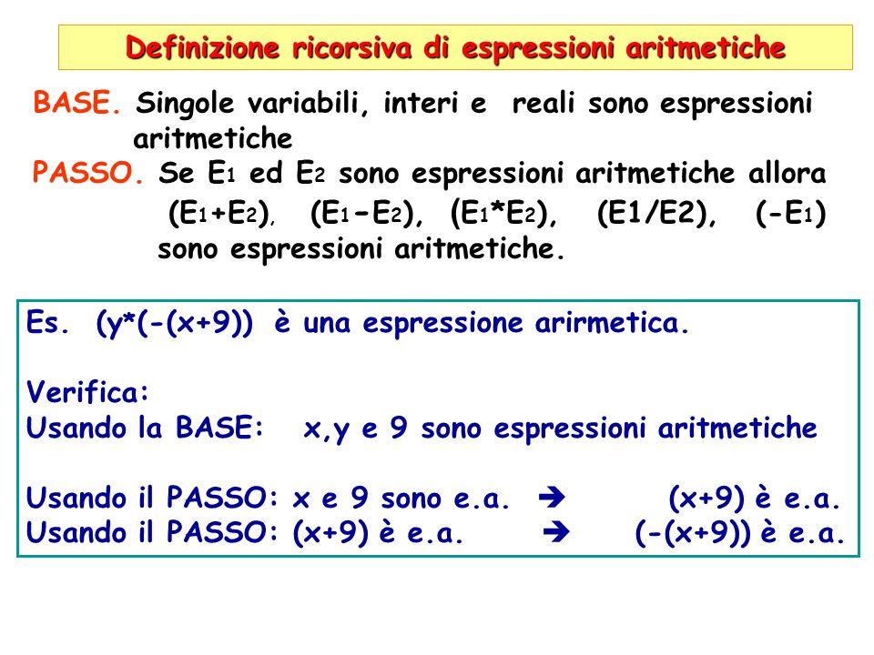 Definizione ricorsiva di espressioni aritmetiche