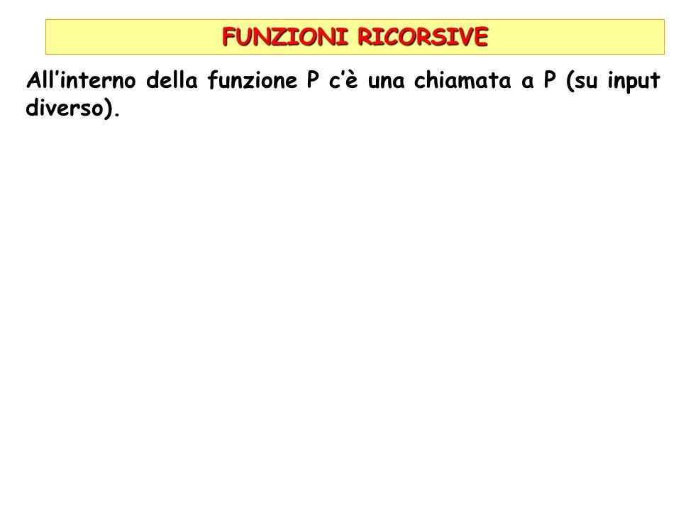 FUNZIONI RICORSIVE All'interno della funzione P c'è una chiamata a P (su input diverso).