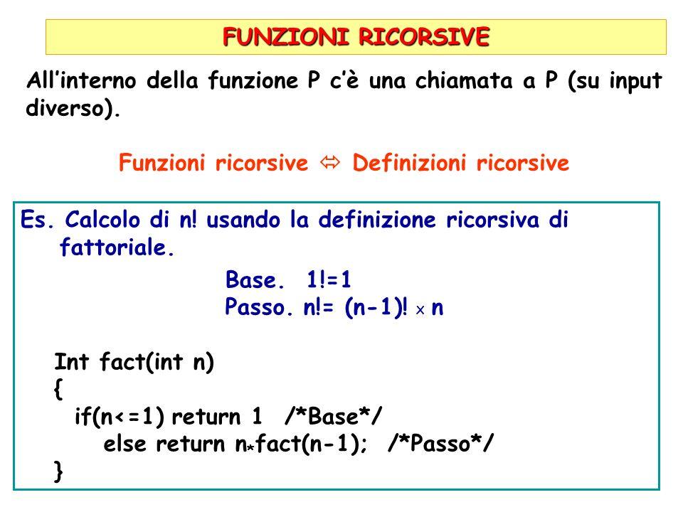 Funzioni ricorsive  Definizioni ricorsive