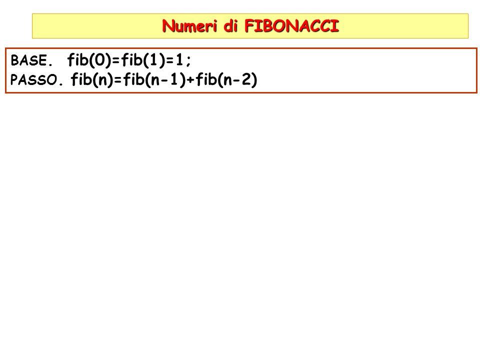 Numeri di FIBONACCI BASE. fib(0)=fib(1)=1;