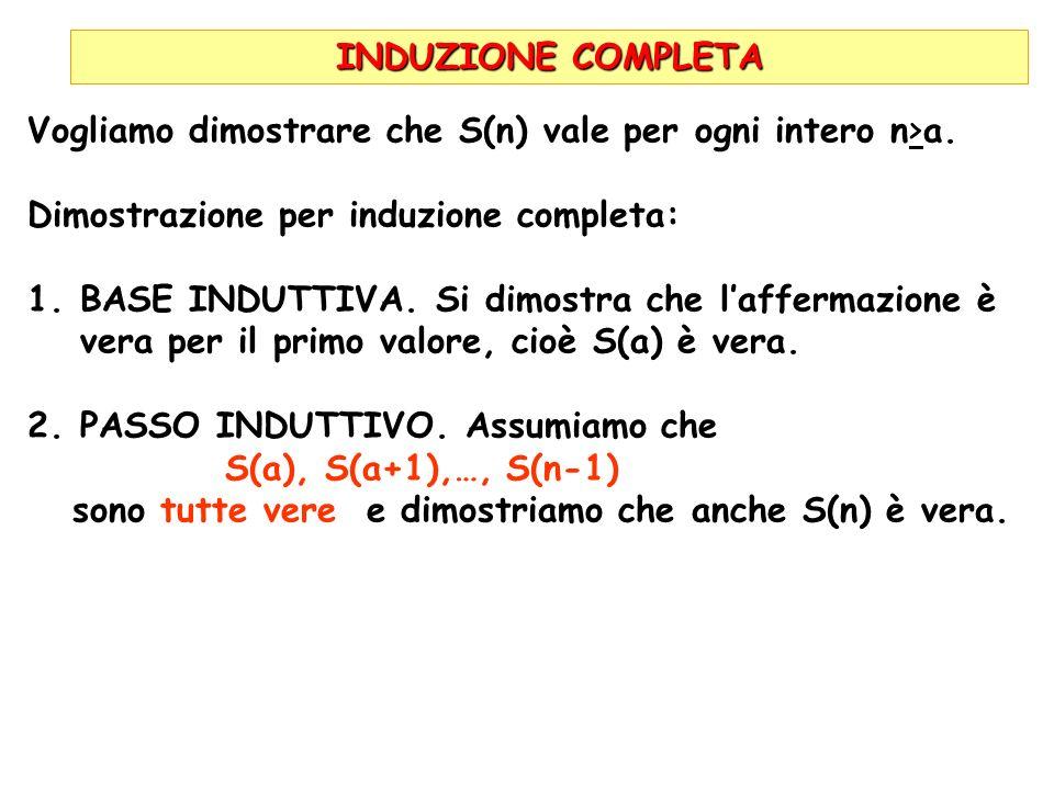 INDUZIONE COMPLETA Vogliamo dimostrare che S(n) vale per ogni intero n>a. Dimostrazione per induzione completa: