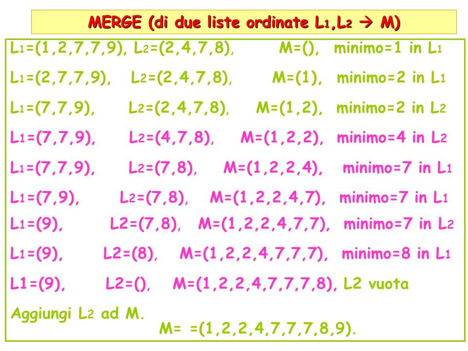 MERGE (di due liste ordinate L1,L2  M)