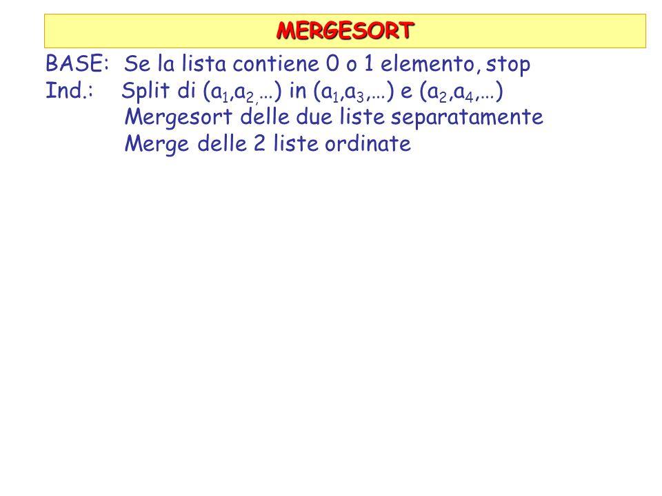 Ind.: Split di (a1,a2,…) in (a1,a3,…) e (a2,a4,…)