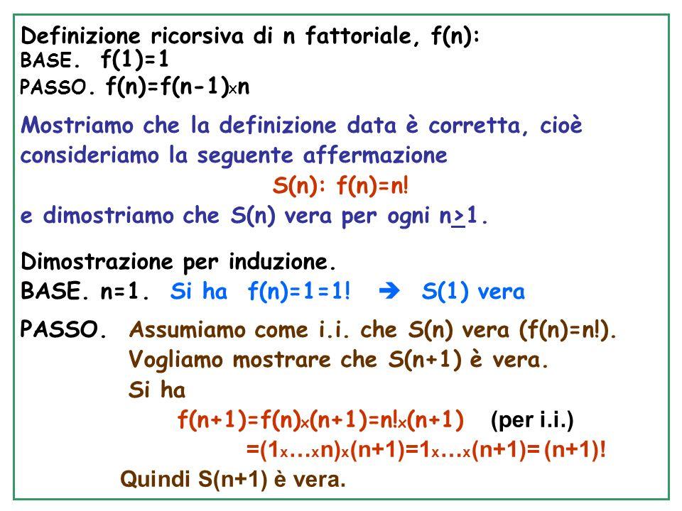 Definizione ricorsiva di n fattoriale, f(n):