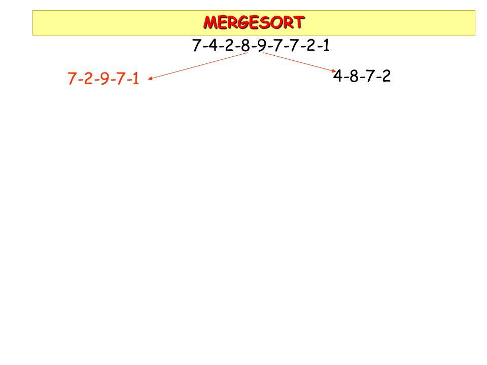MERGESORT 7-4-2-8-9-7-7-2-1 7-2-9-7-1 4-8-7-2