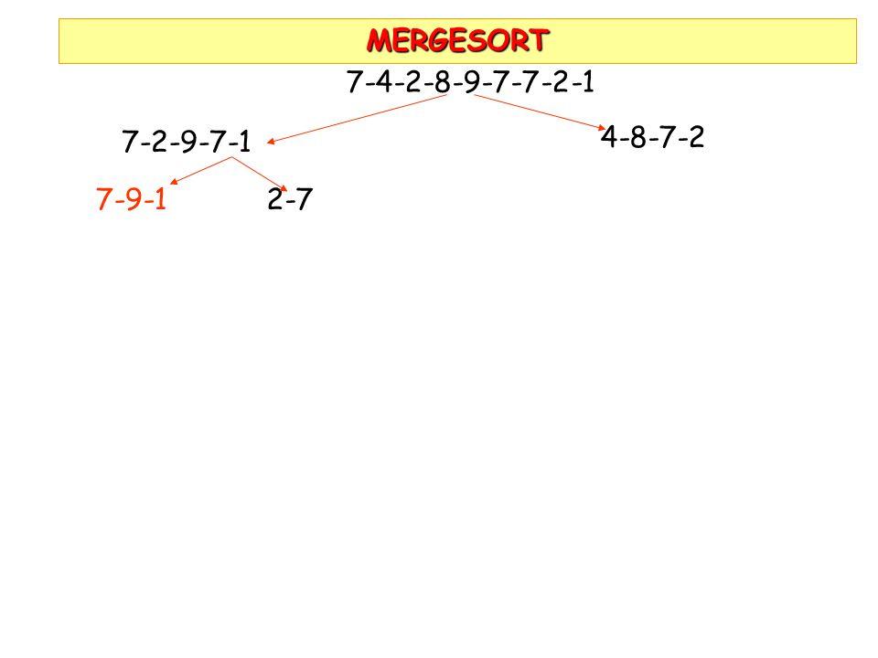 MERGESORT 7-4-2-8-9-7-7-2-1 7-2-9-7-1 4-8-7-2 7-9-1 2-7