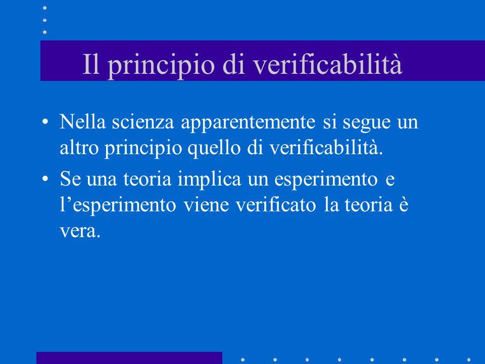 Il principio di verificabilità