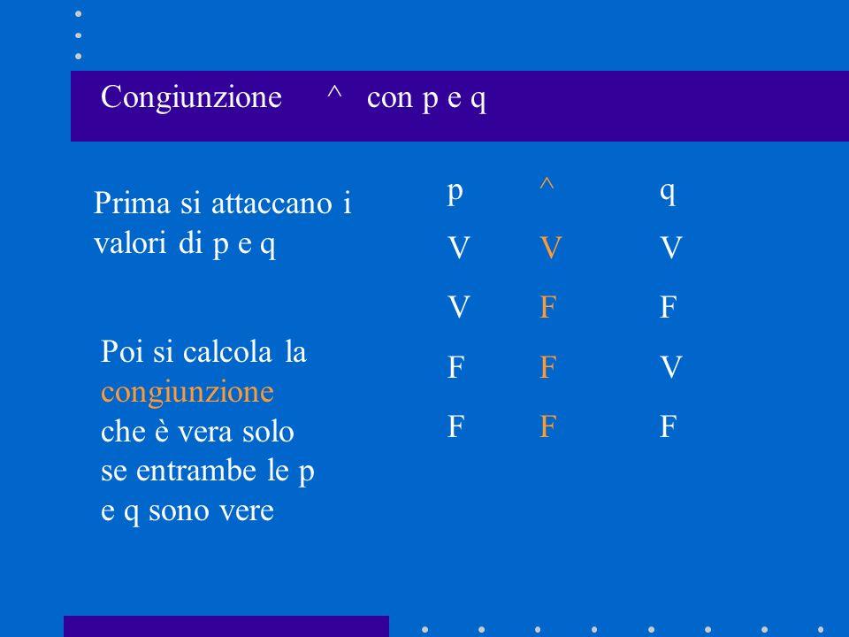 Congiunzione ^ con p e q p. V. F. ^ V. F. q. V. F. Prima si attaccano i valori di p e q.