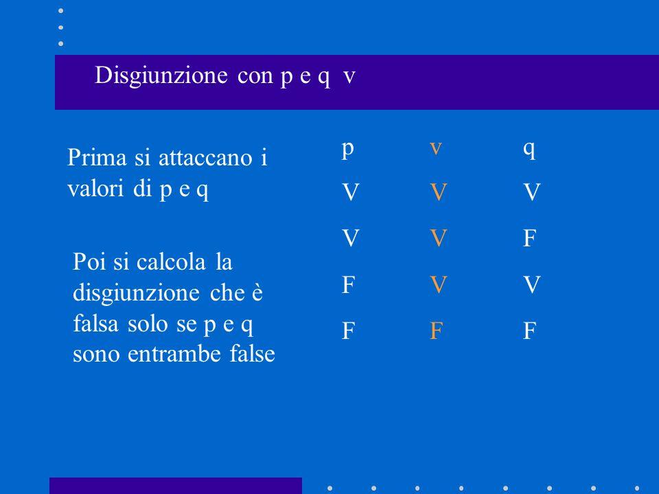 Disgiunzione con p e q v p. V. F. v. V. F. q. V. F. Prima si attaccano i valori di p e q.