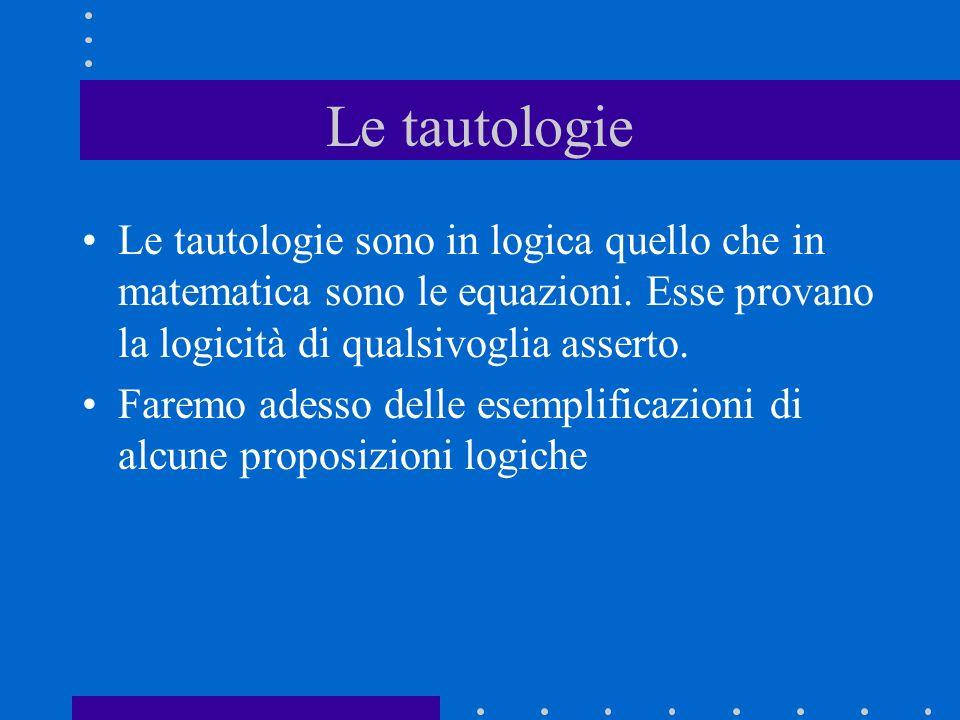 Le tautologie Le tautologie sono in logica quello che in matematica sono le equazioni. Esse provano la logicità di qualsivoglia asserto.