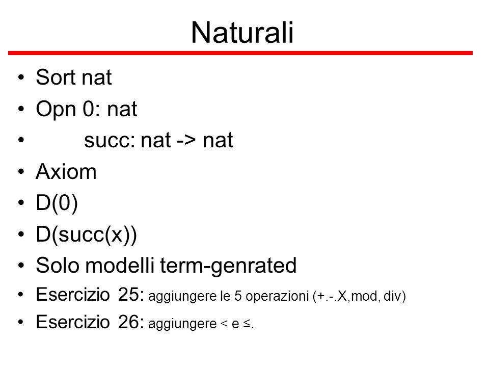 Naturali Sort nat Opn 0: nat succ: nat -> nat Axiom D(0) D(succ(x))