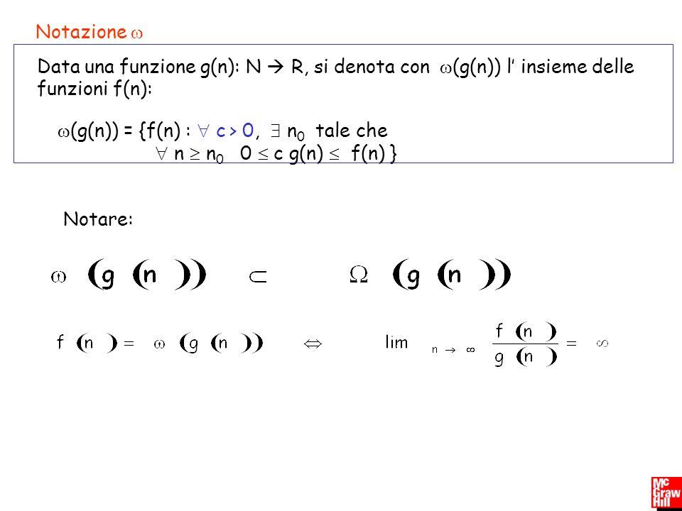 (g(n)) = {f(n) :  c > 0,  n0 tale che