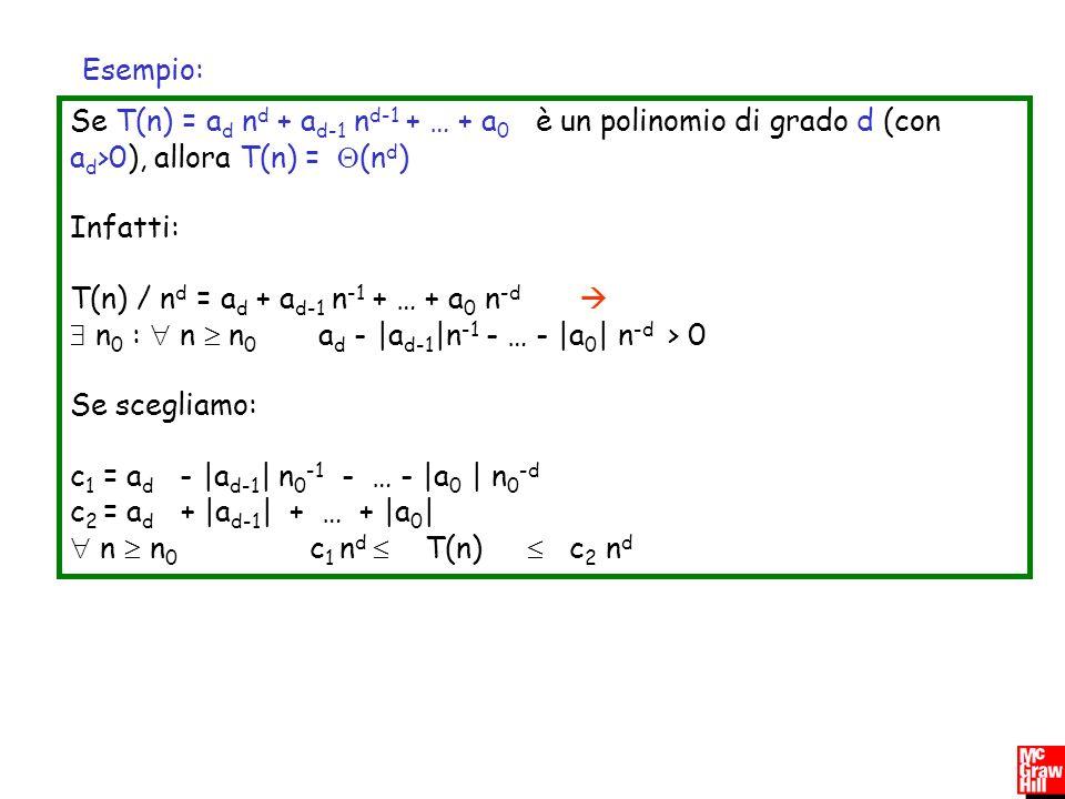 T(n) / nd = ad + ad-1 n-1 + … + a0 n-d 