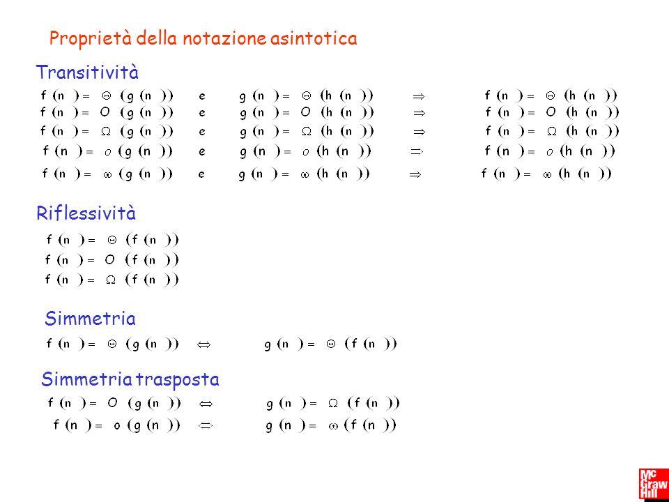 Proprietà della notazione asintotica