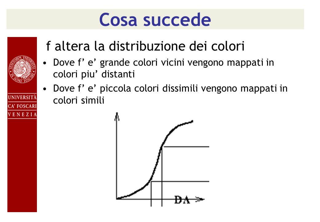 Cosa succede f altera la distribuzione dei colori