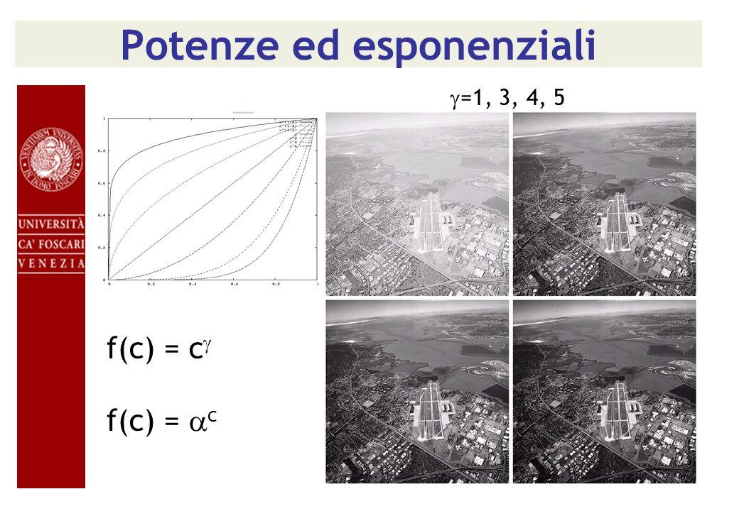 Potenze ed esponenziali