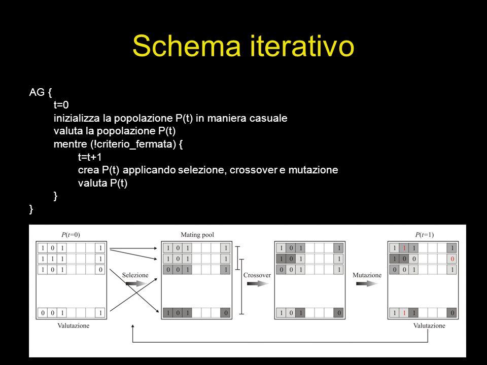 Schema iterativo AG { t=0