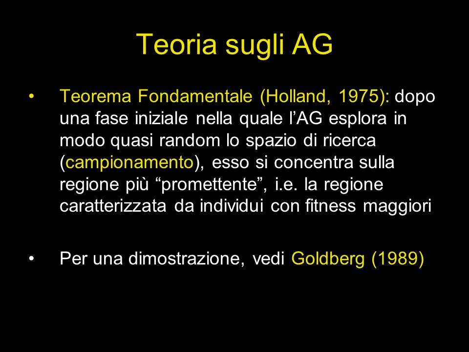 Teoria sugli AG