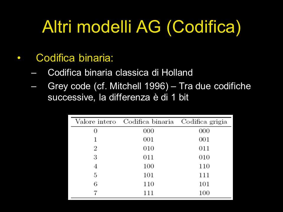 Altri modelli AG (Codifica)