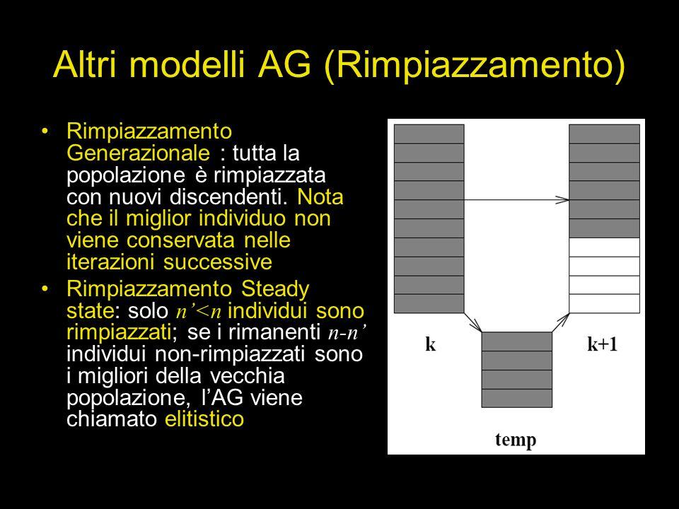Altri modelli AG (Rimpiazzamento)