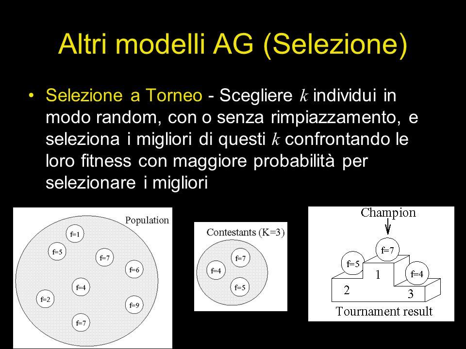 Altri modelli AG (Selezione)