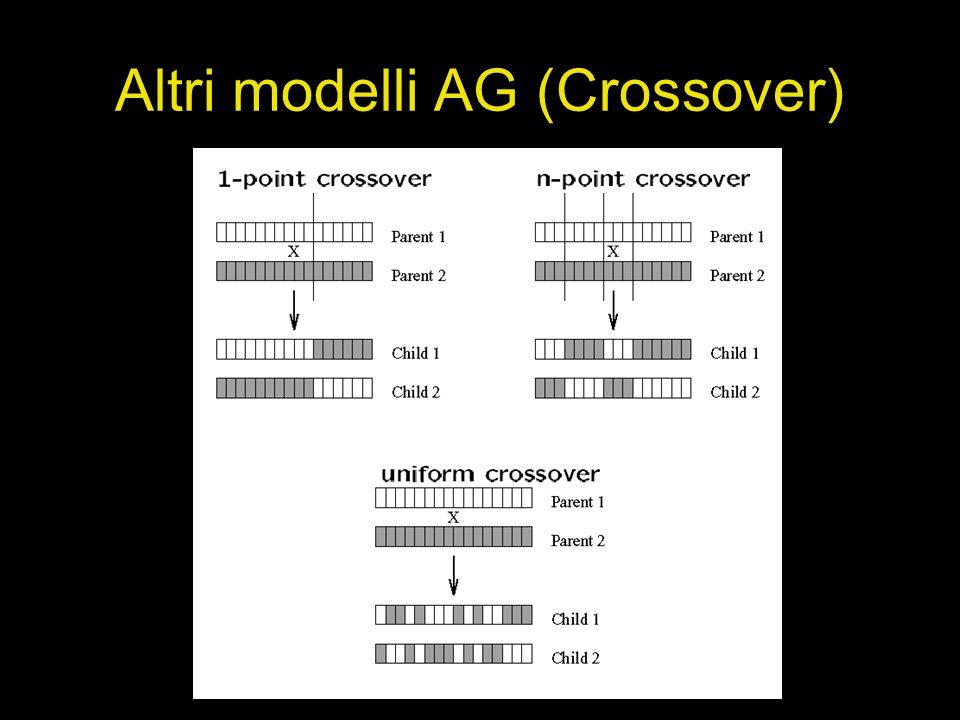 Altri modelli AG (Crossover)
