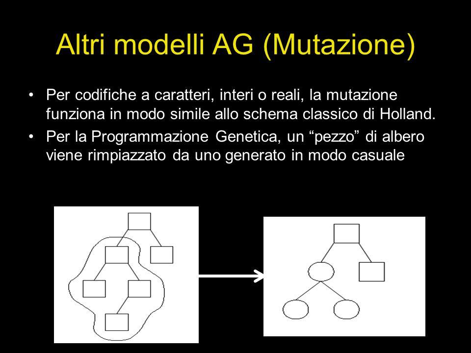 Altri modelli AG (Mutazione)