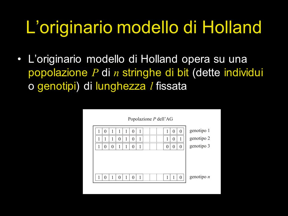 L'originario modello di Holland