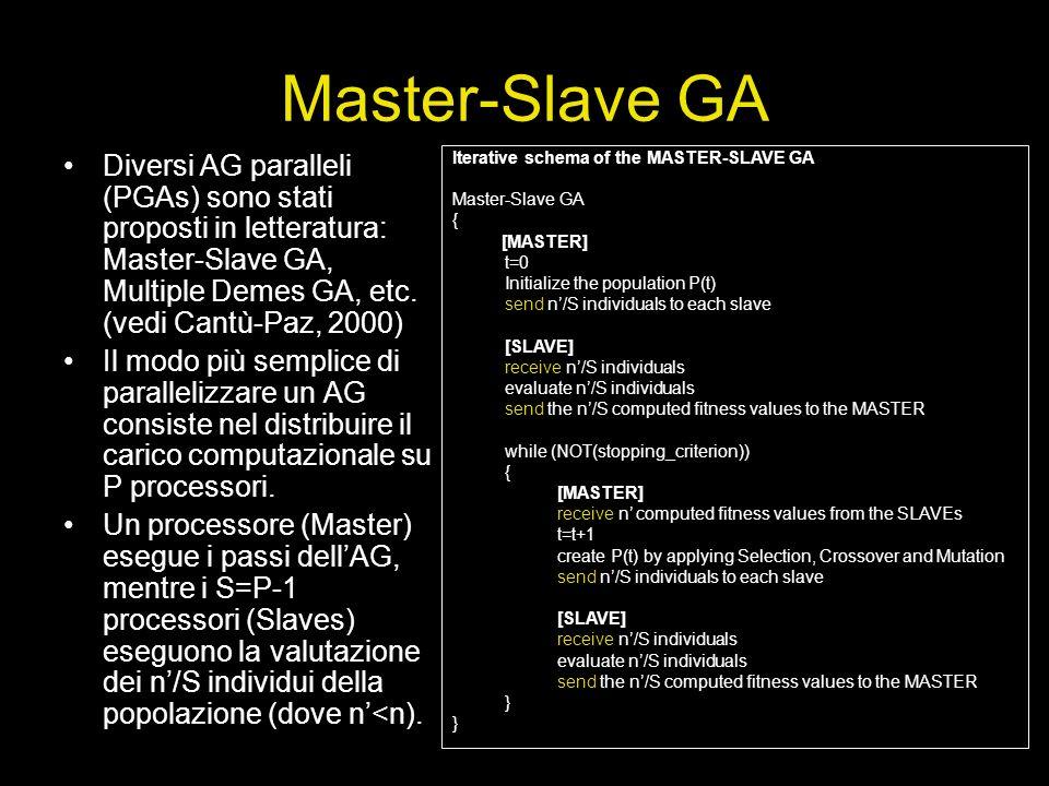 Master-Slave GA Diversi AG paralleli (PGAs) sono stati proposti in letteratura: Master-Slave GA, Multiple Demes GA, etc. (vedi Cantù-Paz, 2000)