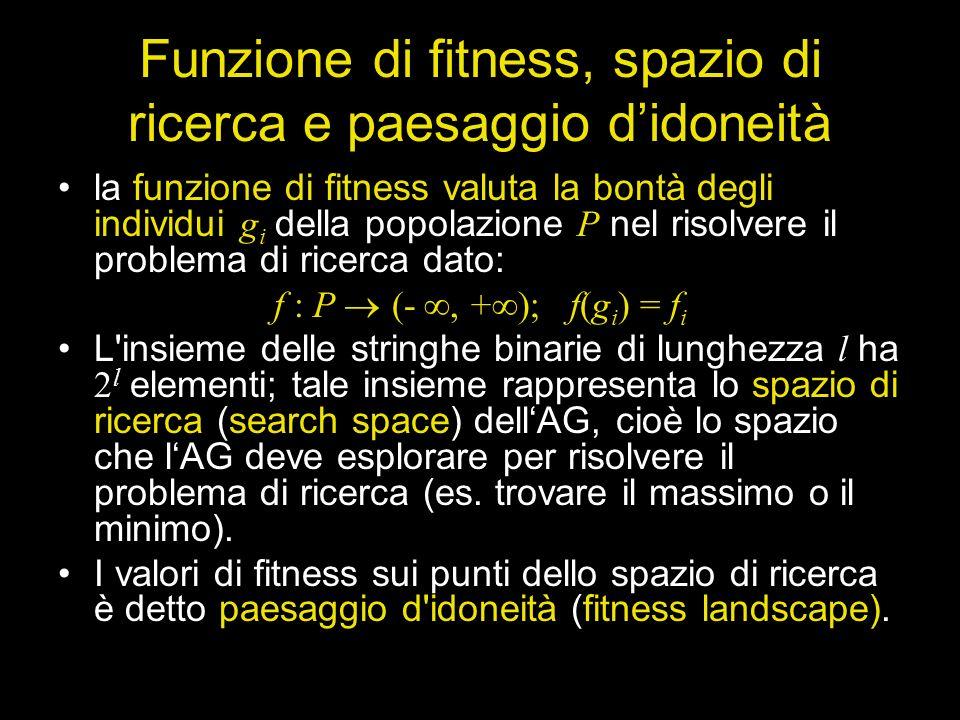 Funzione di fitness, spazio di ricerca e paesaggio d'idoneità