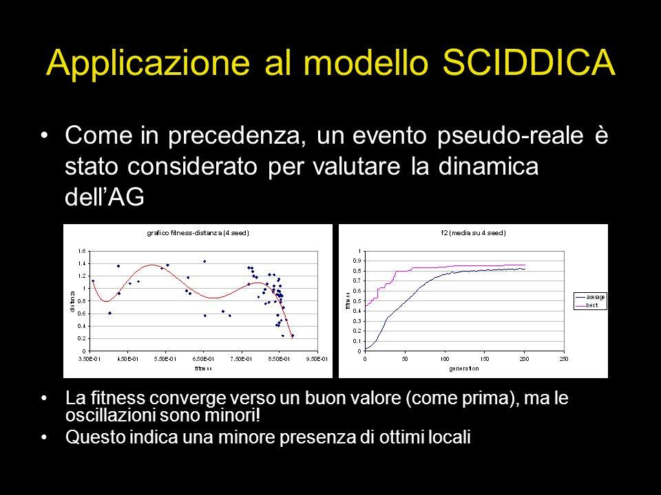 Applicazione al modello SCIDDICA